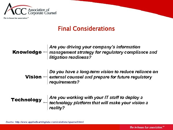 Final Considerations Knowledge Are you driving your company's information management strategy for regulatory compliance