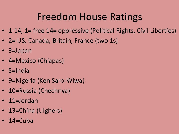Freedom House Ratings • • • 1 -14, 1= free 14= oppressive (Political Rights,