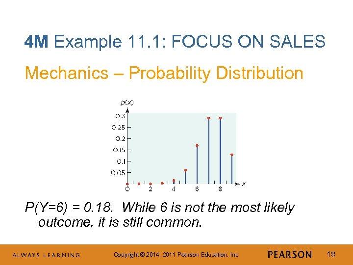 4 M Example 11. 1: FOCUS ON SALES Mechanics – Probability Distribution P(Y=6) =