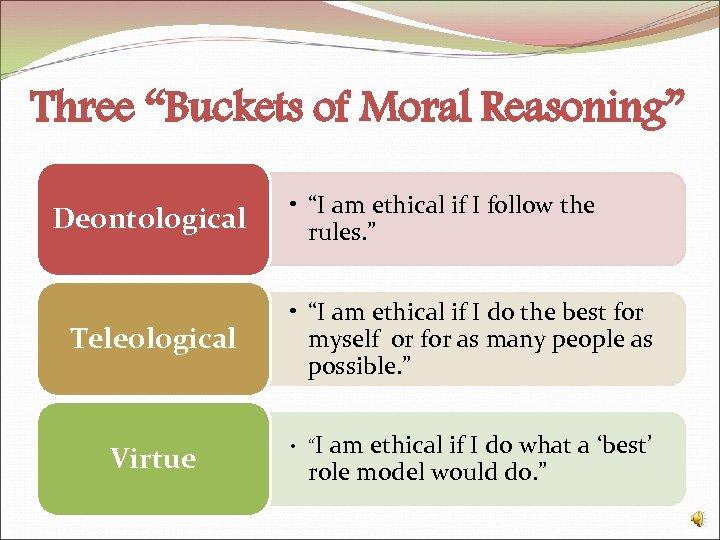 "Three ""Buckets of Moral Reasoning"" Deontological Teleological Virtue • ""I am ethical if I"