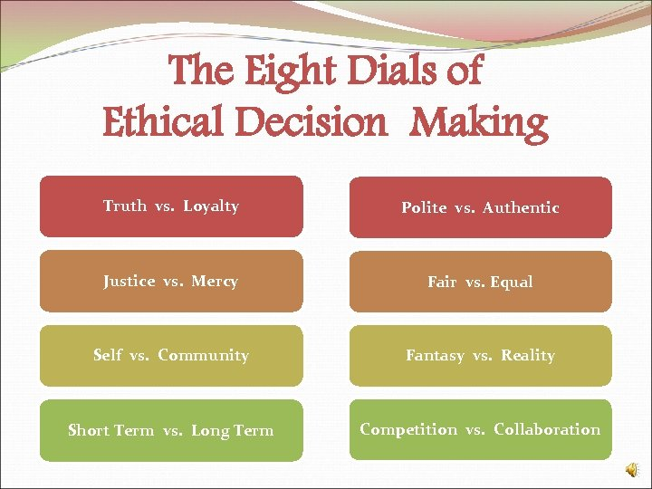 The Eight Dials of Ethical Decision Making Truth vs. Loyalty Polite vs. Authentic Justice