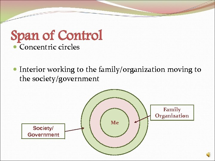 Span of Control Concentric circles Interior working to the family/organization moving to the society/government