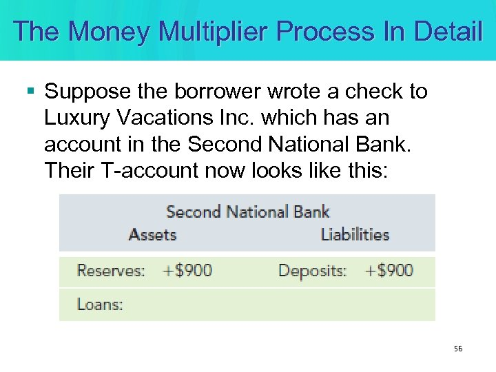 The Money Multiplier Process In Detail § Suppose the borrower wrote a check to