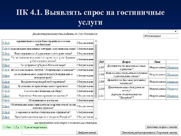 ПК 4. 1. Выявлять спрос на гостиничные услуги