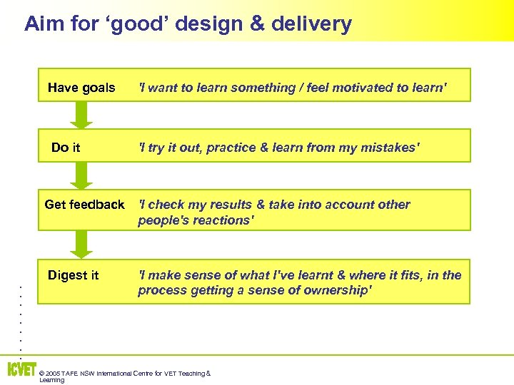 Aim for 'good' design & delivery Have goals 'I want to learn something /