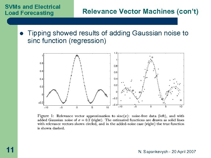 SVMs and Electrical Load Forecasting l 11 Relevance Vector Machines (con't) Tipping showed results