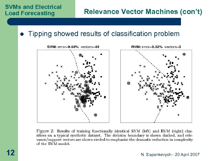 SVMs and Electrical Load Forecasting l 12 Relevance Vector Machines (con't) Tipping showed results