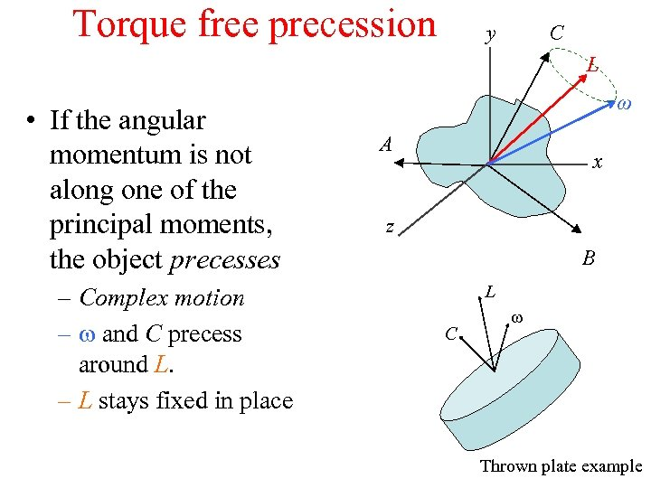 Torque free precession C y L • If the angular momentum is not along