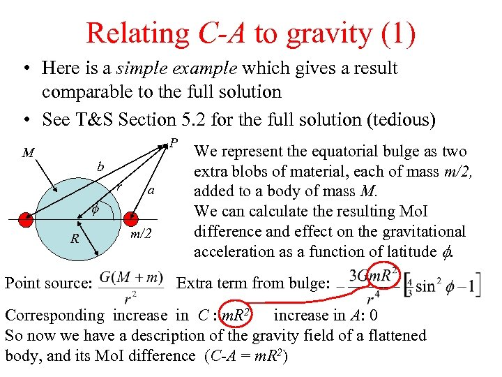 Relating C-A to gravity (1) • Here is a simple example which gives a