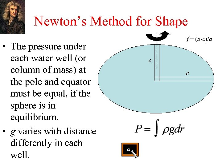 Newton's Method for Shape • The pressure under each water well (or column of