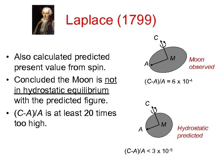 Laplace (1799) C • Also calculated predicted present value from spin. • Concluded the