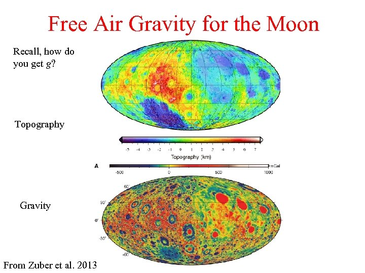 Free Air Gravity for the Moon Recall, how do you get g? Topography Gravity