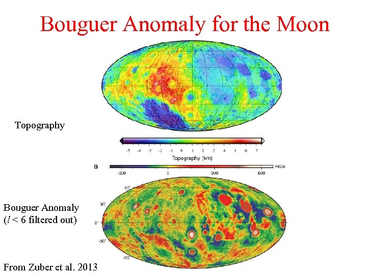 Bouguer Anomaly for the Moon Topography Bouguer Anomaly (l < 6 filtered out) From