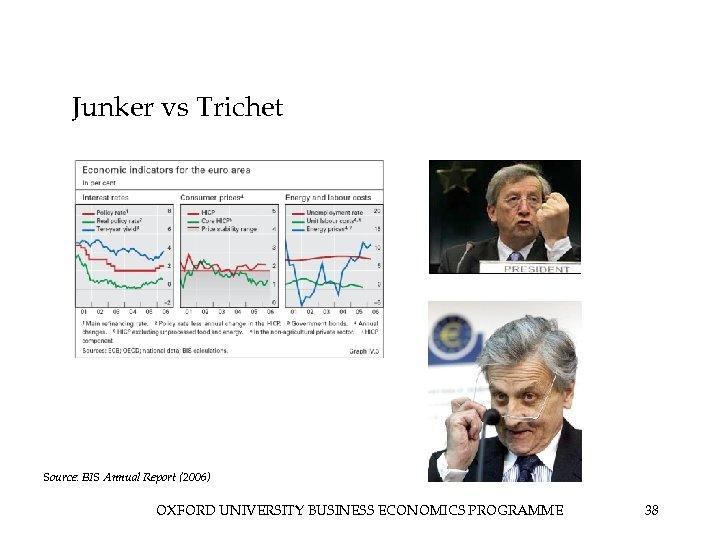 Junker vs Trichet Source: BIS Annual Report (2006) OXFORD UNIVERSITY BUSINESS ECONOMICS PROGRAMME 38
