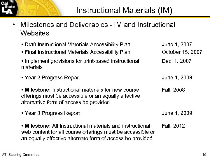 Instructional Materials (IM) • Milestones and Deliverables - IM and Instructional Websites • Draft