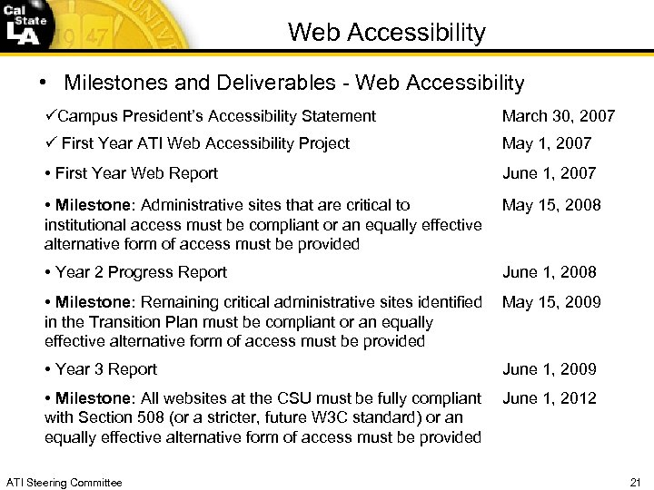 Web Accessibility • Milestones and Deliverables - Web Accessibility Campus President's Accessibility Statement March