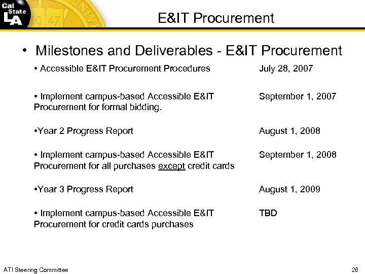 E&IT Procurement • Milestones and Deliverables - E&IT Procurement • Accessible E&IT Procurement Procedures