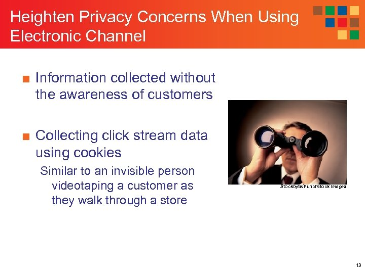 Heighten Privacy Concerns When Using Electronic Channel ■ Information collected without the awareness of
