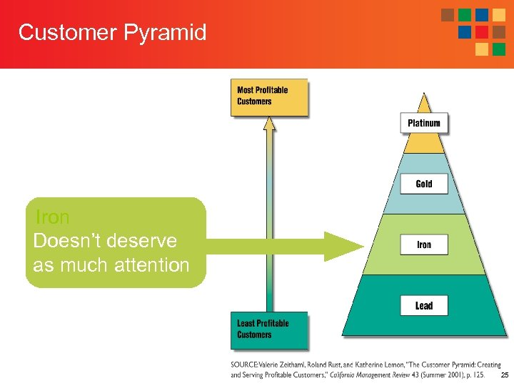 Customer Pyramid Iron Doesn't deserve as much attention 25