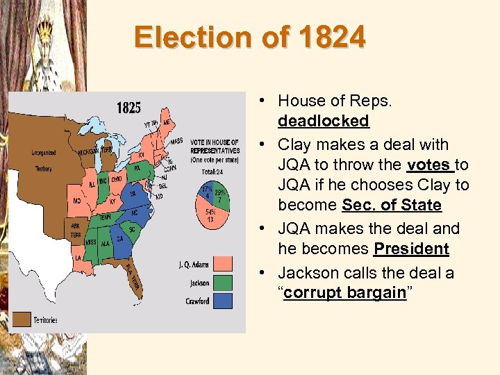 Election of 1824 • House of Reps. deadlocked • Clay makes a deal with