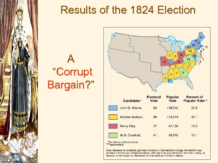 """Results of the 1824 Election A """"Corrupt Bargain? """""""