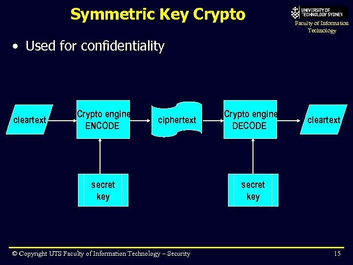 Symmetric Key Crypto Faculty of Information Technology • Used for confidentiality cleartext Crypto engine