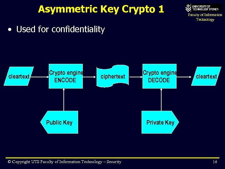 Asymmetric Key Crypto 1 Faculty of Information Technology • Used for confidentiality cleartext Crypto