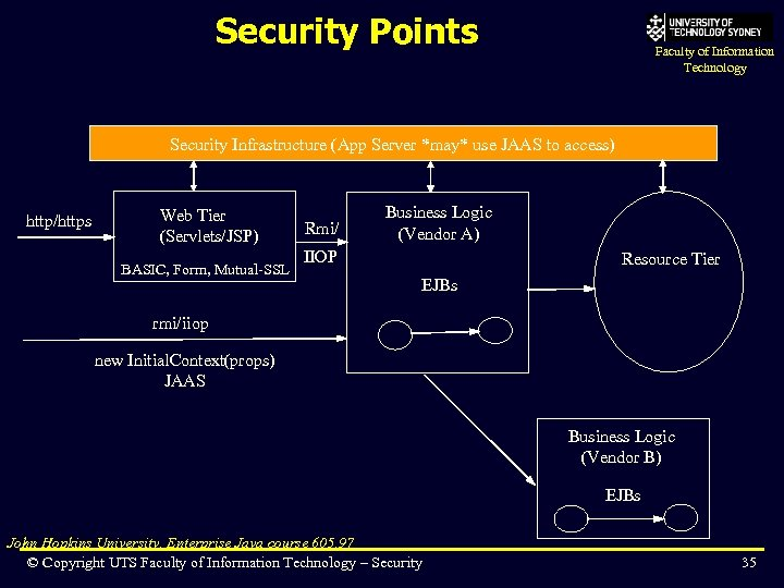 Security Points Faculty of Information Technology Security Infrastructure (App Server *may* use JAAS to