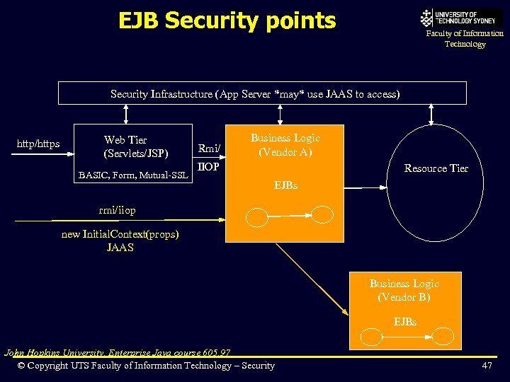 EJB Security points Faculty of Information Technology Security Infrastructure (App Server *may* use JAAS