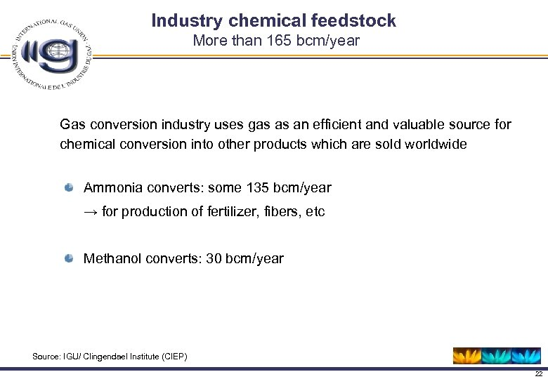 Industry chemical feedstock More than 165 bcm/year Gas conversion industry uses gas as an