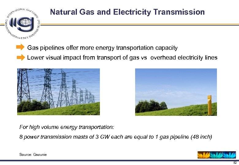 Natural Gas and Electricity Transmission Gas pipelines offer more energy transportation capacity Lower visual