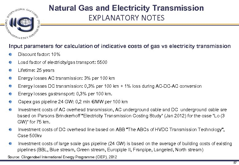 Natural Gas and Electricity Transmission EXPLANATORY NOTES Input parameters for calculation of indicative costs