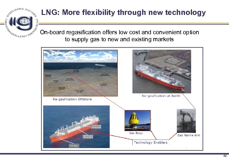 LNG: More flexibility through new technology On-board regasification offers low cost and convenient option