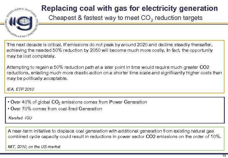 Replacing coal with gas for electricity generation Cheapest & fastest way to meet CO
