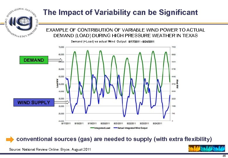 The Impact of Variability can be Significant EXAMPLE OF CONTRIBUTION OF VARIABLE WIND POWER