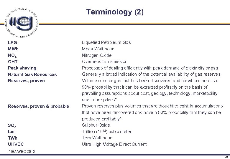 Terminology (2) LPG MWh NOX OHT Peak shaving Natural Gas Resources Reserves, proven &