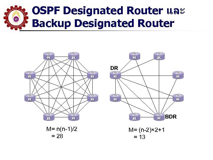 OSPF Designated Router และ Backup Designated Router DR BDR M= n(n-1)/2 = 28 M=