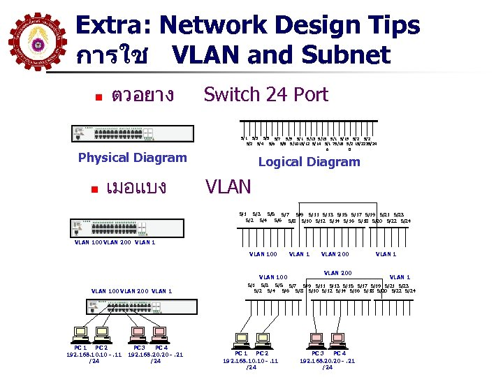 Extra: Network Design Tips การใช VLAN and Subnet n ตวอยาง Physical Diagram n เมอแบง