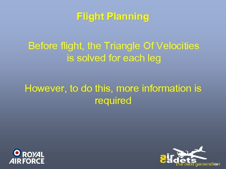 Flight Planning Before flight, the Triangle Of Velocities is solved for each leg However,