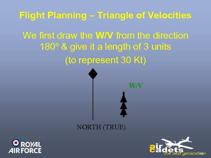 Flight Planning – Triangle of Velocities We first draw the W/V from the direction