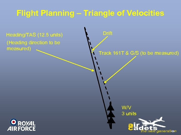 Flight Planning – Triangle of Velocities Heading/TAS (12. 5 units) (Heading direction to be