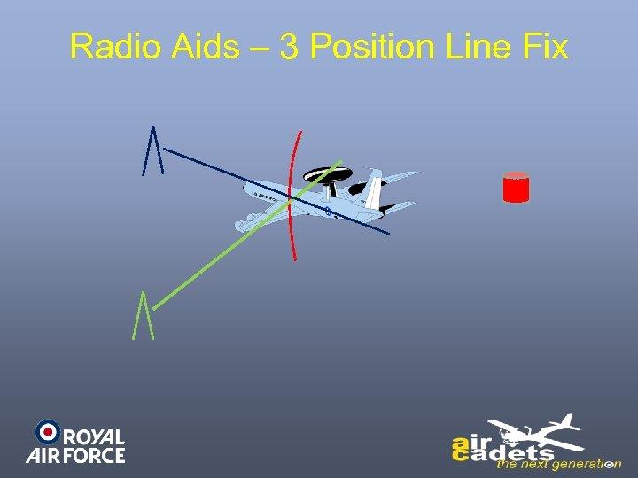 Radio Aids – 3 Position Line Fix