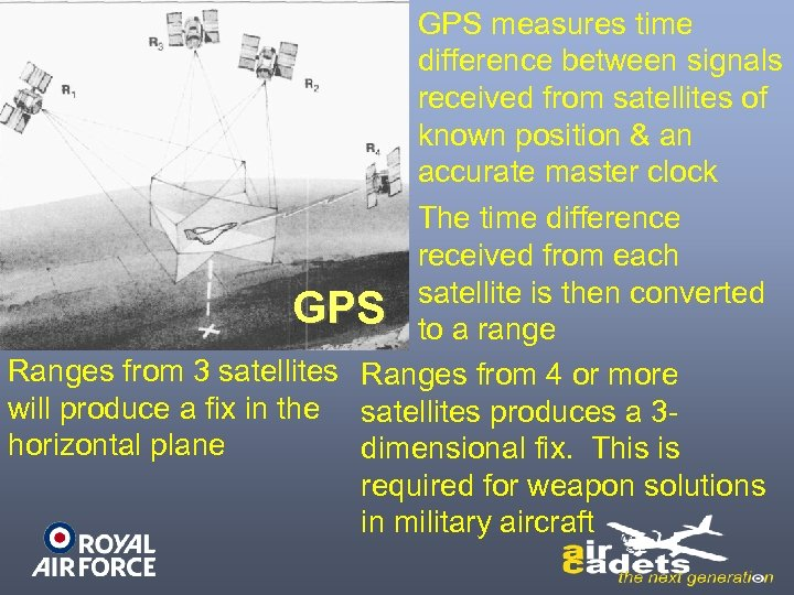 GPS measures time difference between signals received from satellites of known position & an