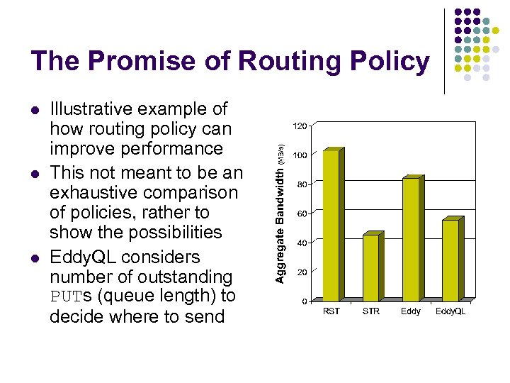 The Promise of Routing Policy l l l Illustrative example of how routing policy