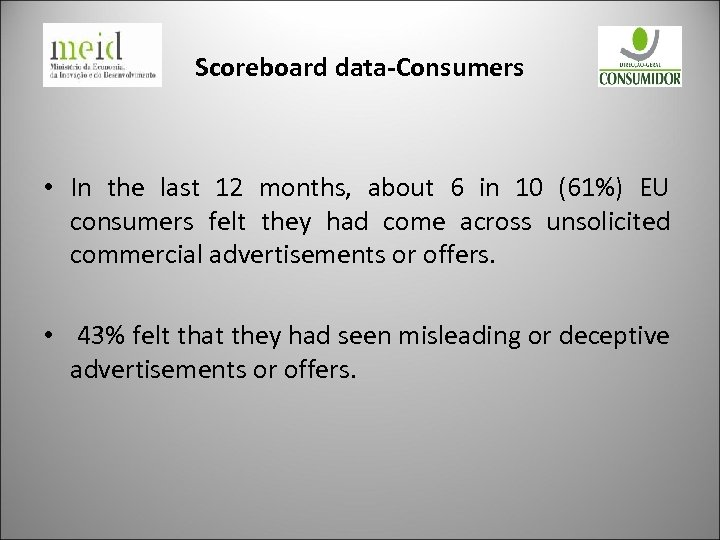 Scoreboard data-Consumers • In the last 12 months, about 6 in 10 (61%) EU