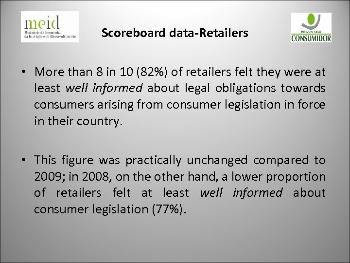 Scoreboard data-Retailers • More than 8 in 10 (82%) of retailers felt they were