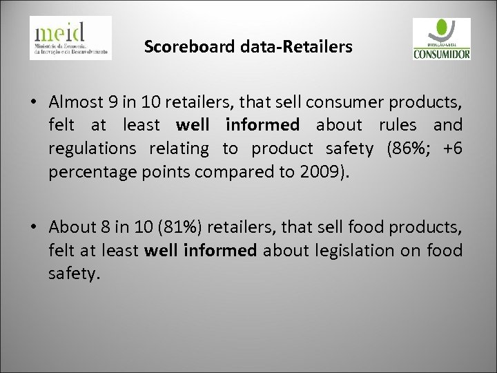 Scoreboard data-Retailers • Almost 9 in 10 retailers, that sell consumer products, felt at