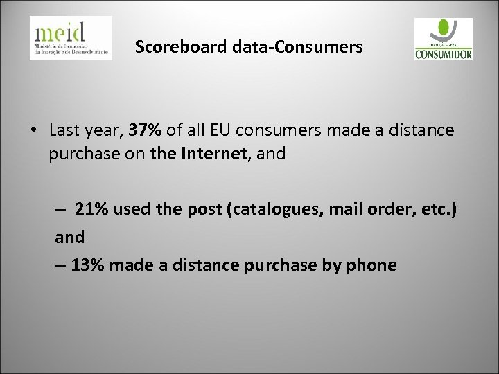 Scoreboard data-Consumers • Last year, 37% of all EU consumers made a distance purchase