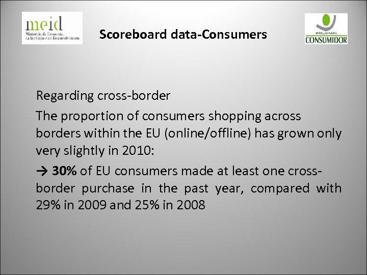 Scoreboard data-Consumers Regarding cross-border The proportion of consumers shopping across borders within the EU