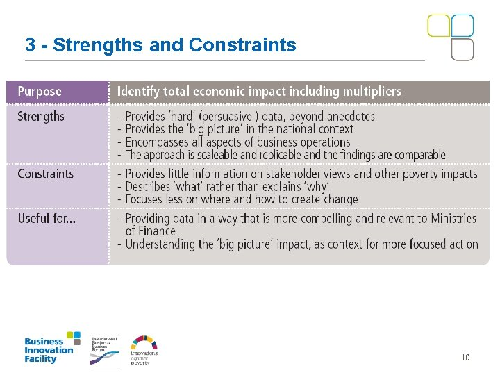 3 - Strengths and Constraints 10